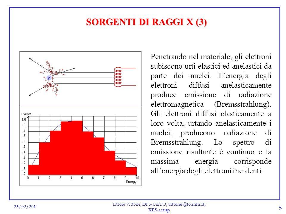 Ettore Vittone; DFS-UniTO; vittone@to.infn.it;