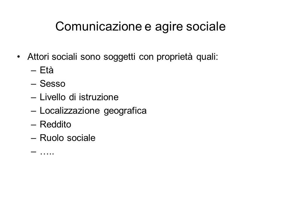Comunicazione e agire sociale