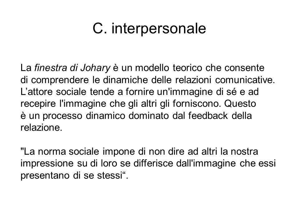 C. interpersonale La finestra di Johary è un modello teorico che consente. di comprendere le dinamiche delle relazioni comunicative.