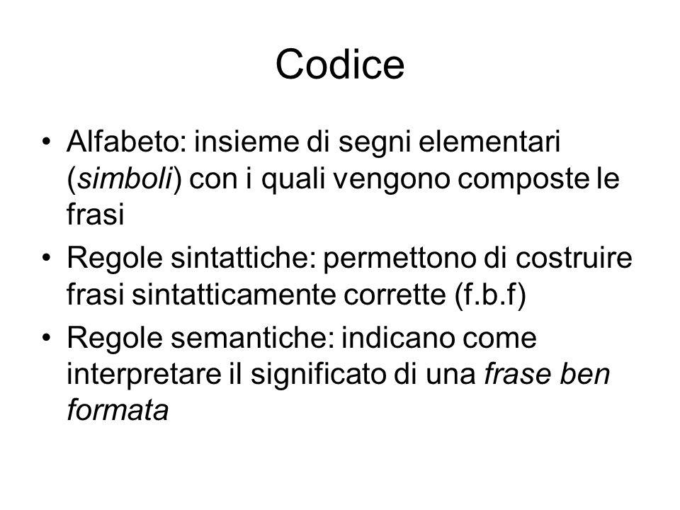 Codice Alfabeto: insieme di segni elementari (simboli) con i quali vengono composte le frasi.