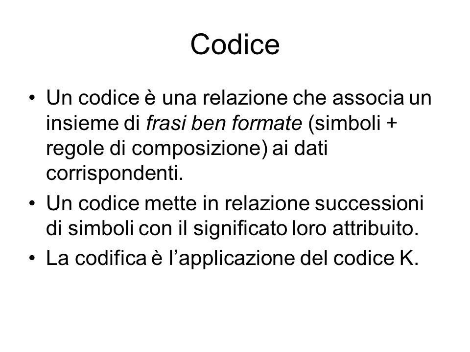 Codice Un codice è una relazione che associa un insieme di frasi ben formate (simboli + regole di composizione) ai dati corrispondenti.