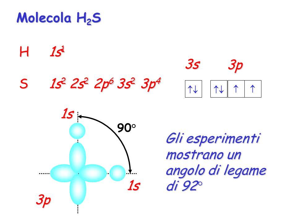 Gli esperimenti mostrano un angolo di legame di 92°