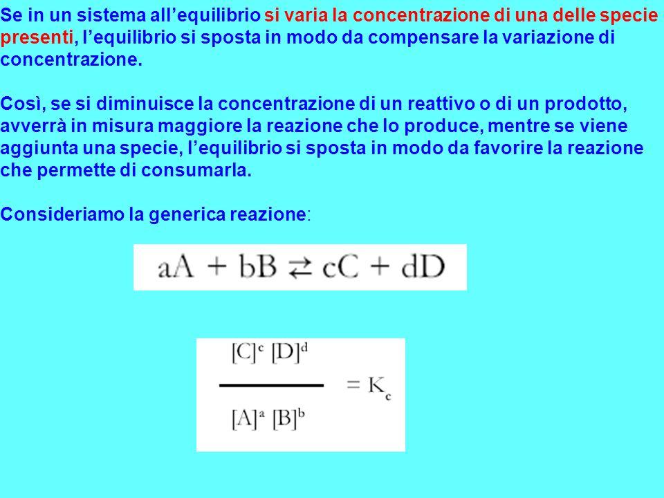 Se in un sistema all'equilibrio si varia la concentrazione di una delle specie presenti, l'equilibrio si sposta in modo da compensare la variazione di concentrazione.