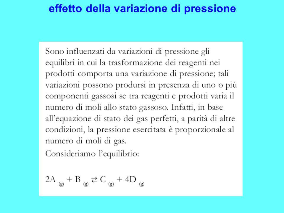 effetto della variazione di pressione