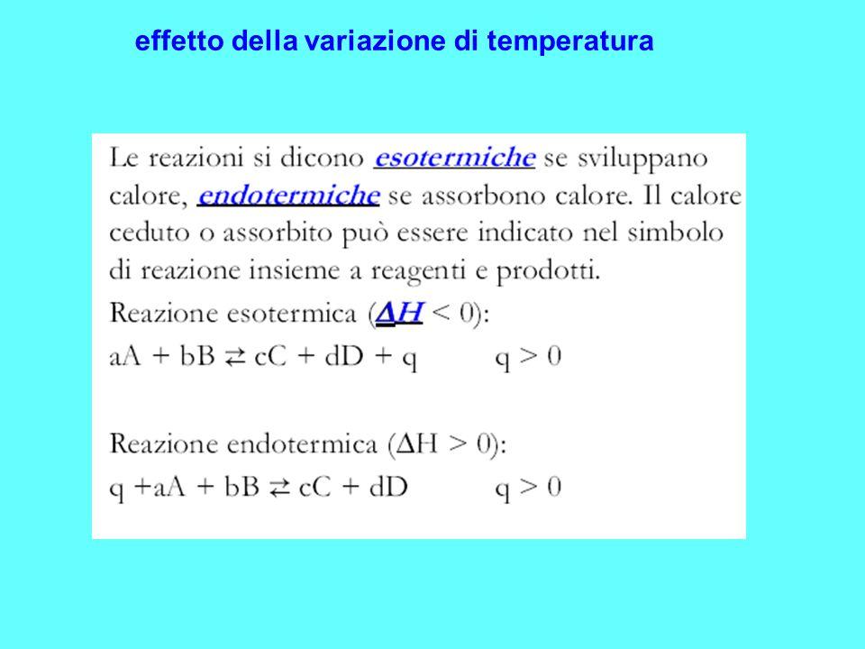 effetto della variazione di temperatura