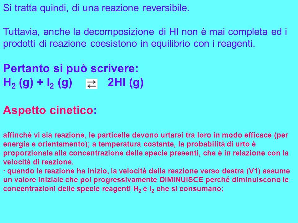 Pertanto si può scrivere: H2 (g) + I2 (g) 2HI (g) Aspetto cinetico: