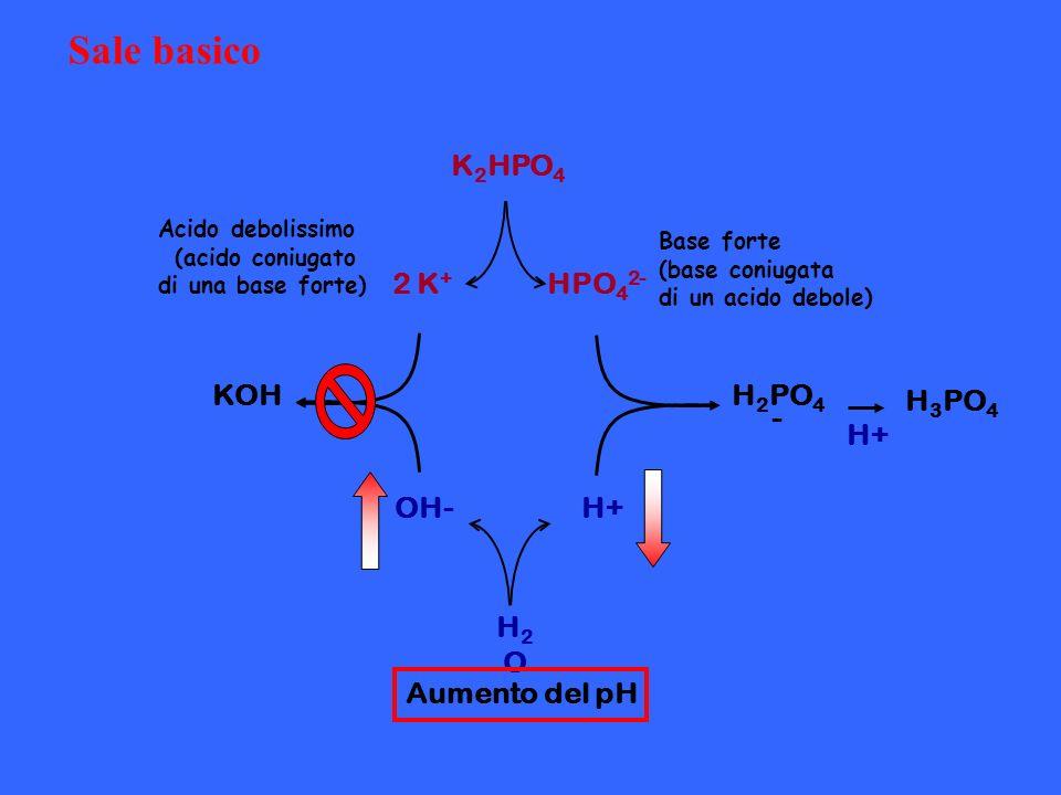 Sale basico K2HPO4 2 K+ HPO42- KOH H2PO4- H3PO4 H+ OH- H+ H2O