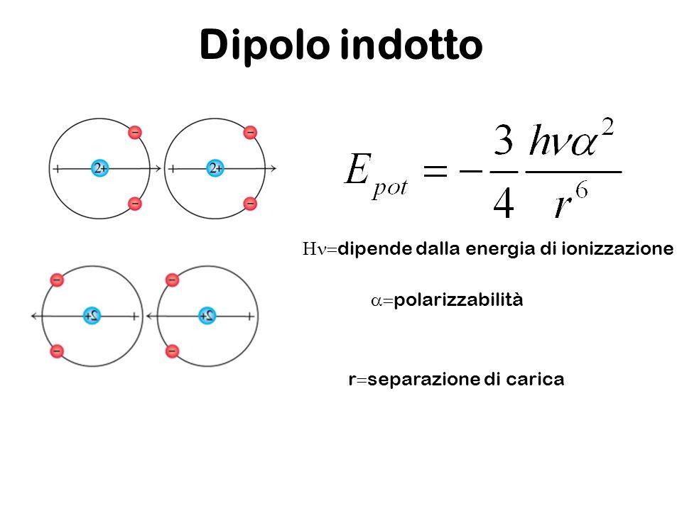 Dipolo indotto Hn=dipende dalla energia di ionizzazione