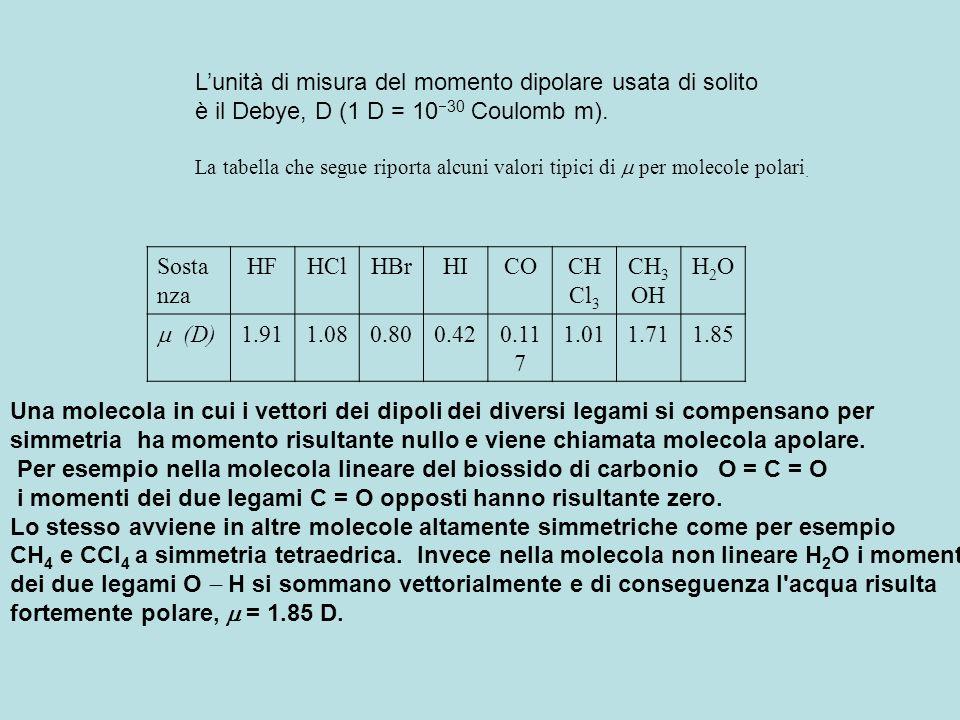 L'unità di misura del momento dipolare usata di solito