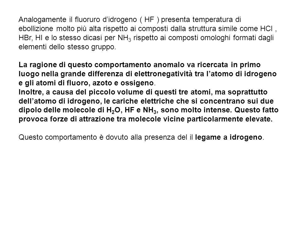 Analogamente il fluoruro d'idrogeno ( HF ) presenta temperatura di ebollizione molto più alta rispetto ai composti dalla struttura simile come HCl , HBr, HI e lo stesso dicasi per NH3 rispetto ai composti omologhi formati dagli elementi dello stesso gruppo.