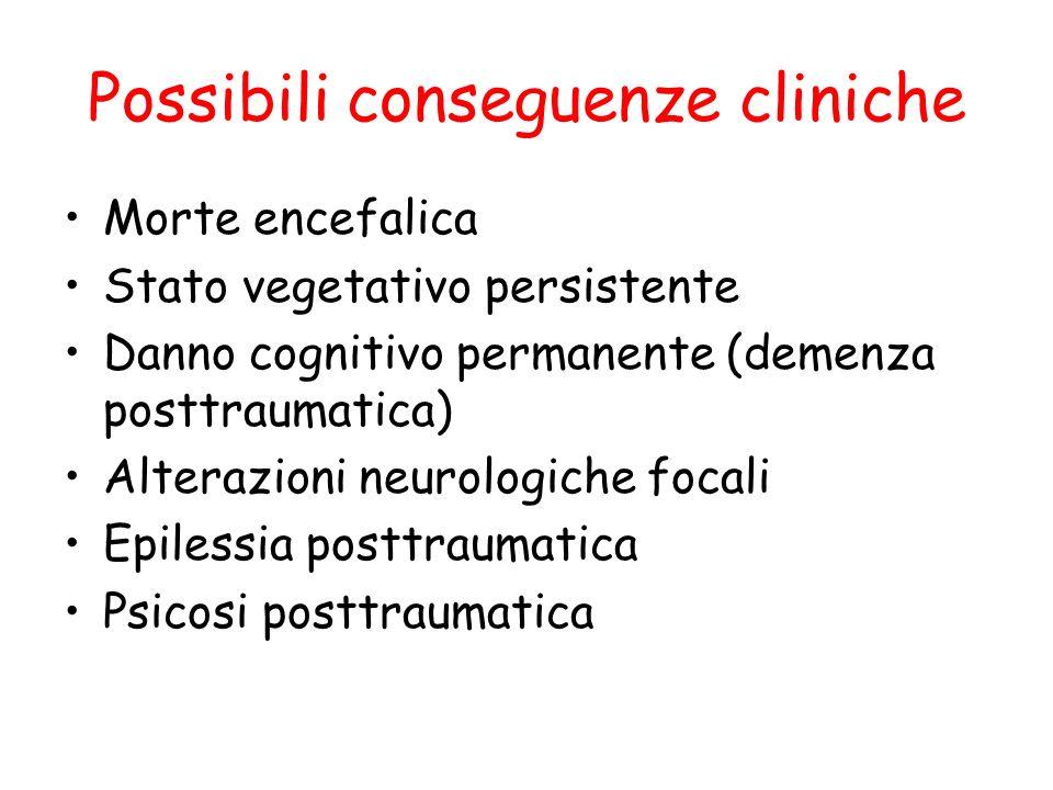 Possibili conseguenze cliniche