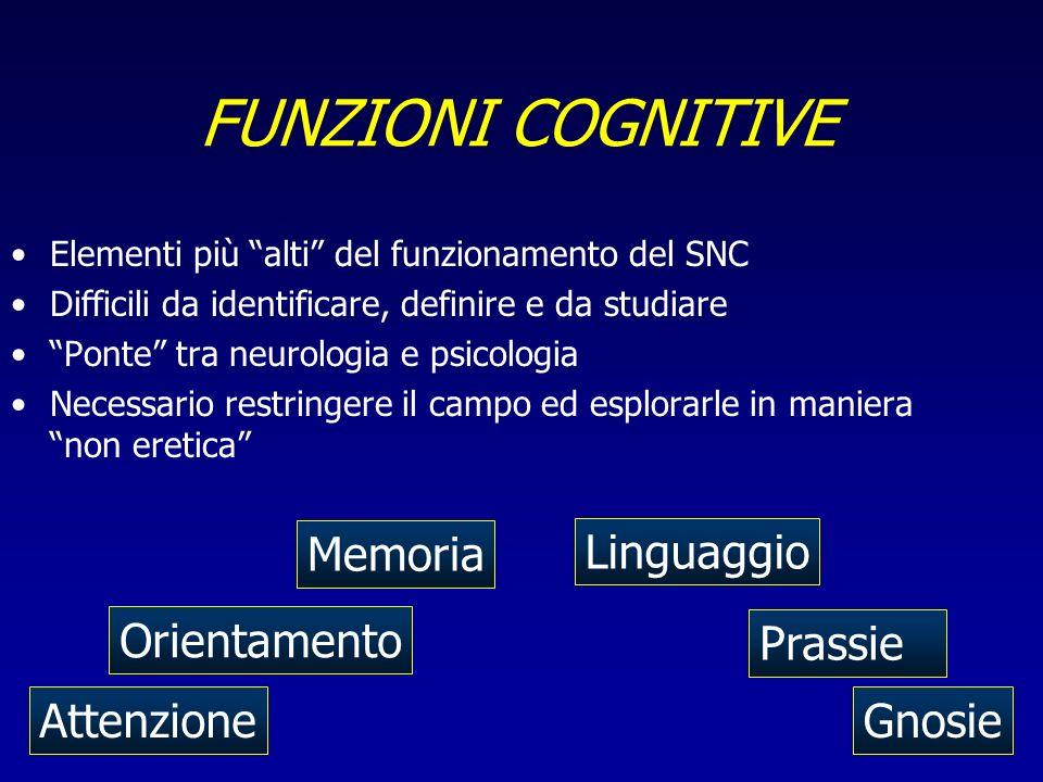FUNZIONI COGNITIVE Memoria Linguaggio Orientamento Prassie Attenzione