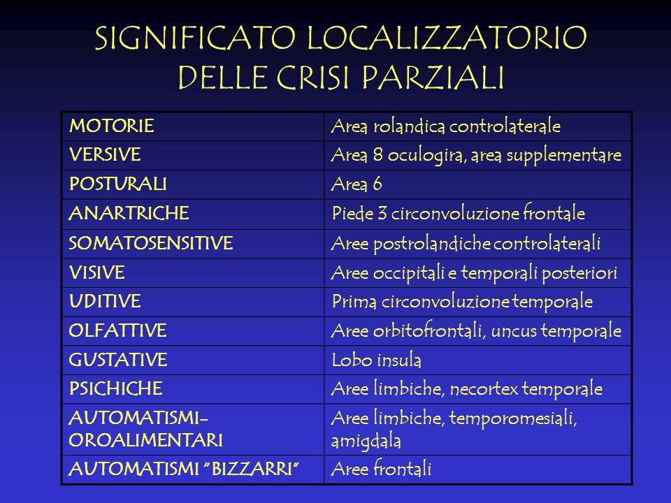 SIGNIFICATO LOCALIZZATORIO DELLE CRISI PARZIALI