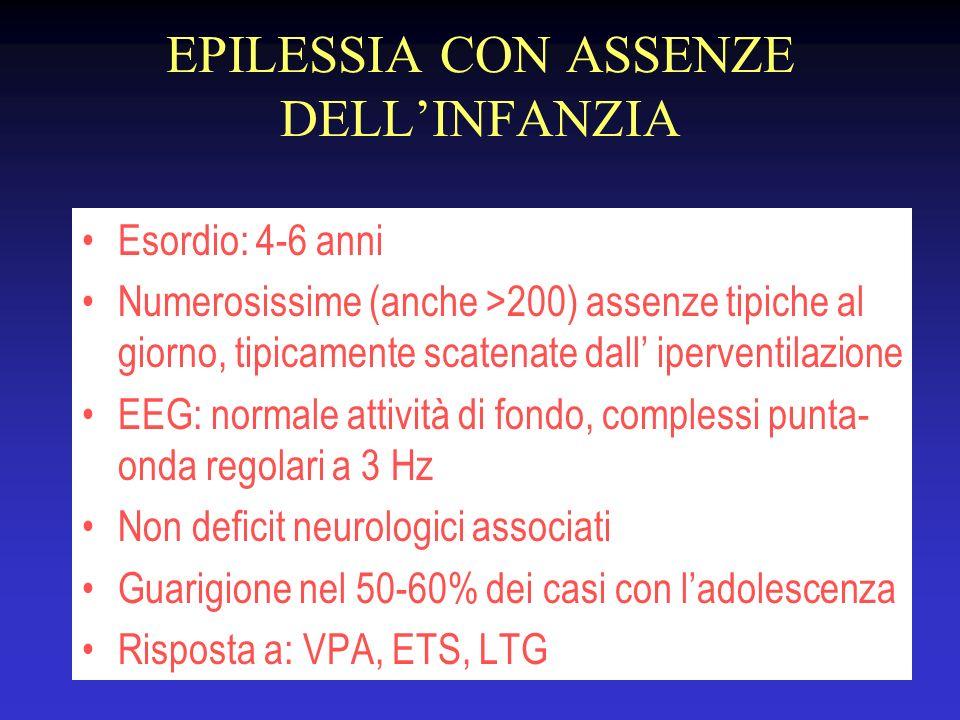 EPILESSIA CON ASSENZE DELL'INFANZIA