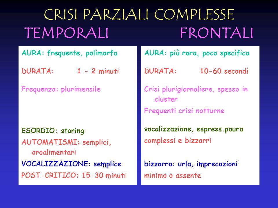 CRISI PARZIALI COMPLESSE TEMPORALI FRONTALI