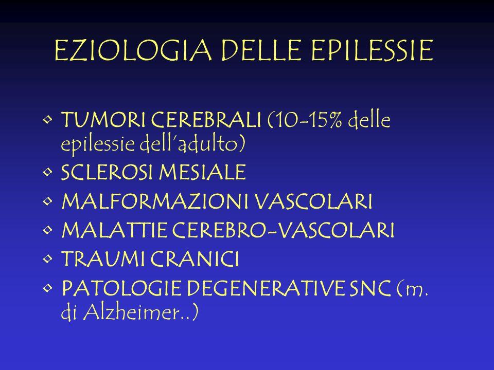 EZIOLOGIA DELLE EPILESSIE