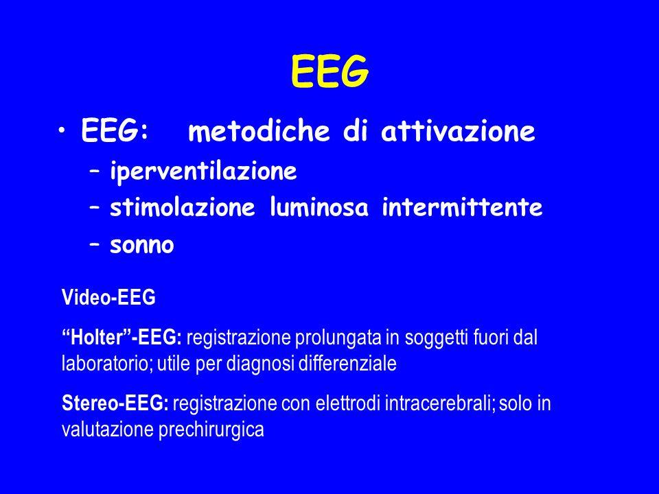 EEG EEG: metodiche di attivazione iperventilazione