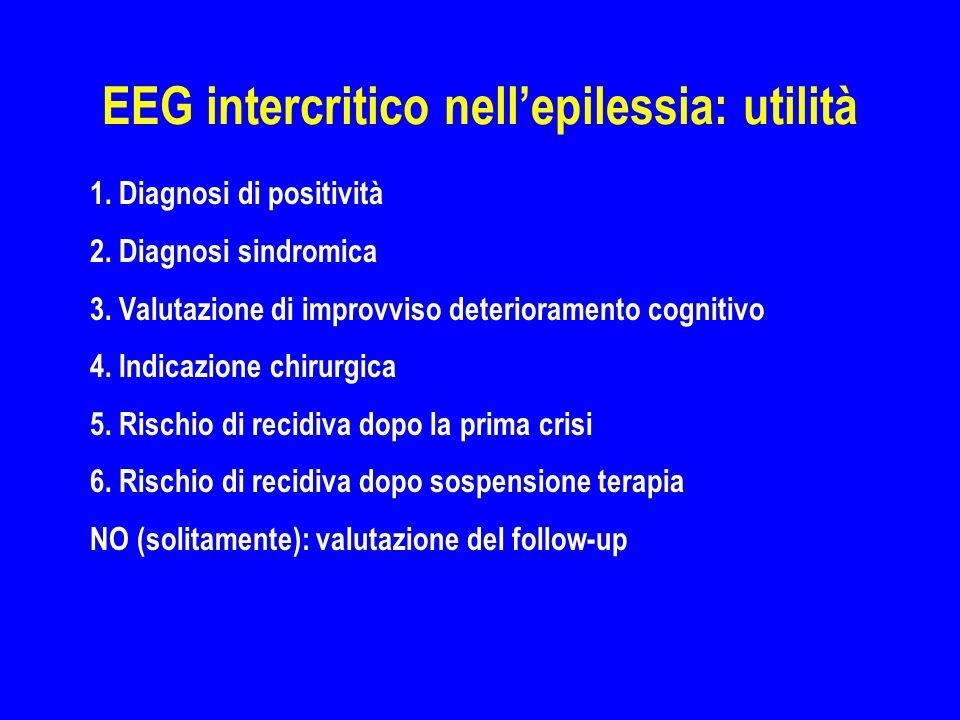 EEG intercritico nell'epilessia: utilità