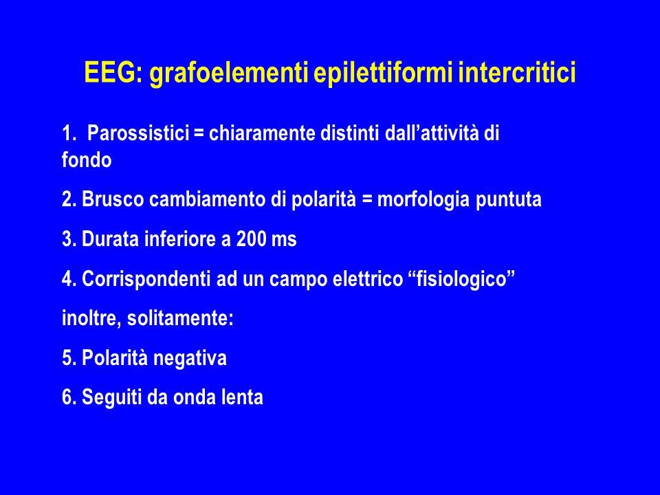 EEG: grafoelementi epilettiformi intercritici