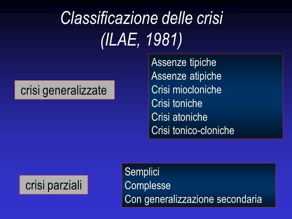 Classificazione delle crisi (ILAE, 1981)