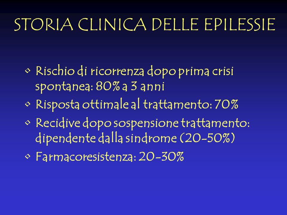STORIA CLINICA DELLE EPILESSIE