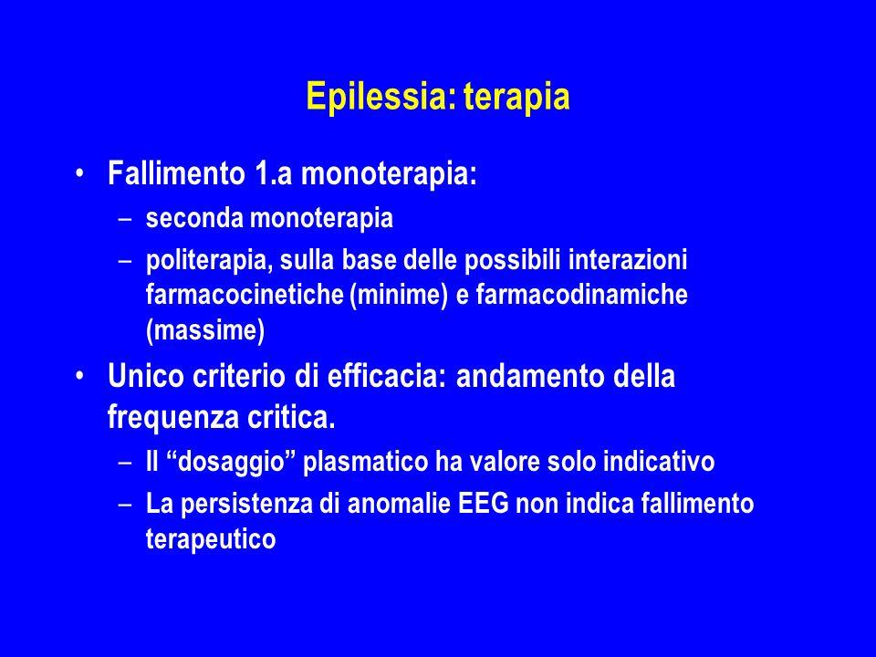 Epilessia: terapia Fallimento 1.a monoterapia: