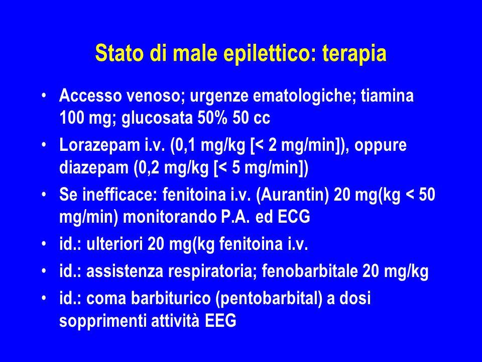 Stato di male epilettico: terapia