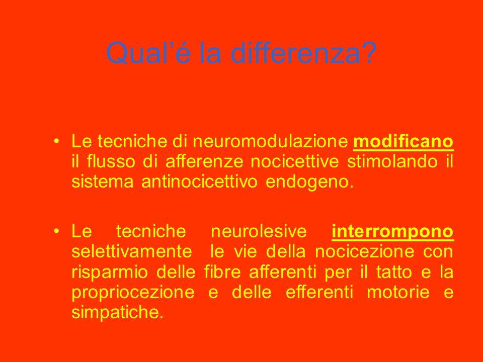 Qual'é la differenza Le tecniche di neuromodulazione modificano il flusso di afferenze nocicettive stimolando il sistema antinocicettivo endogeno.