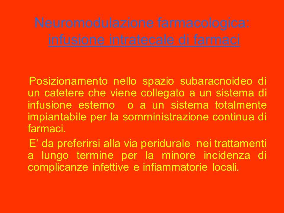 Neuromodulazione farmacologica: infusione intratecale di farmaci