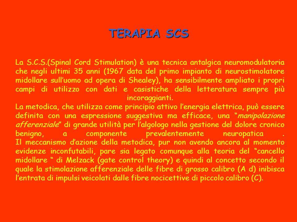 TERAPIA SCS