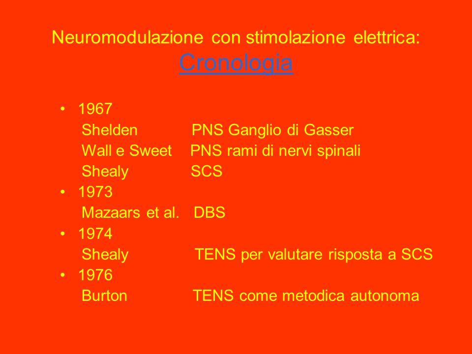 Neuromodulazione con stimolazione elettrica: Cronologia