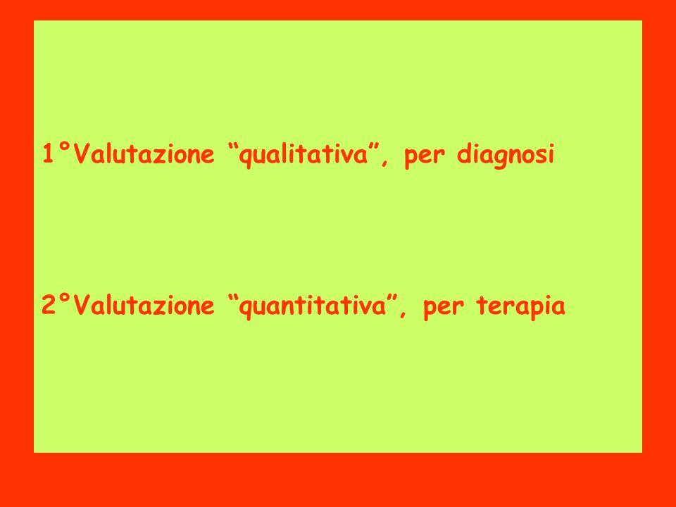 1°Valutazione qualitativa , per diagnosi 2°Valutazione quantitativa , per terapia