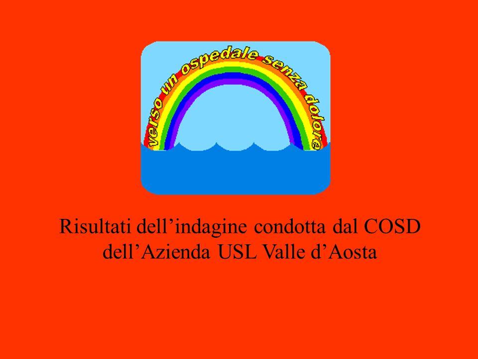 Risultati dell'indagine condotta dal COSD