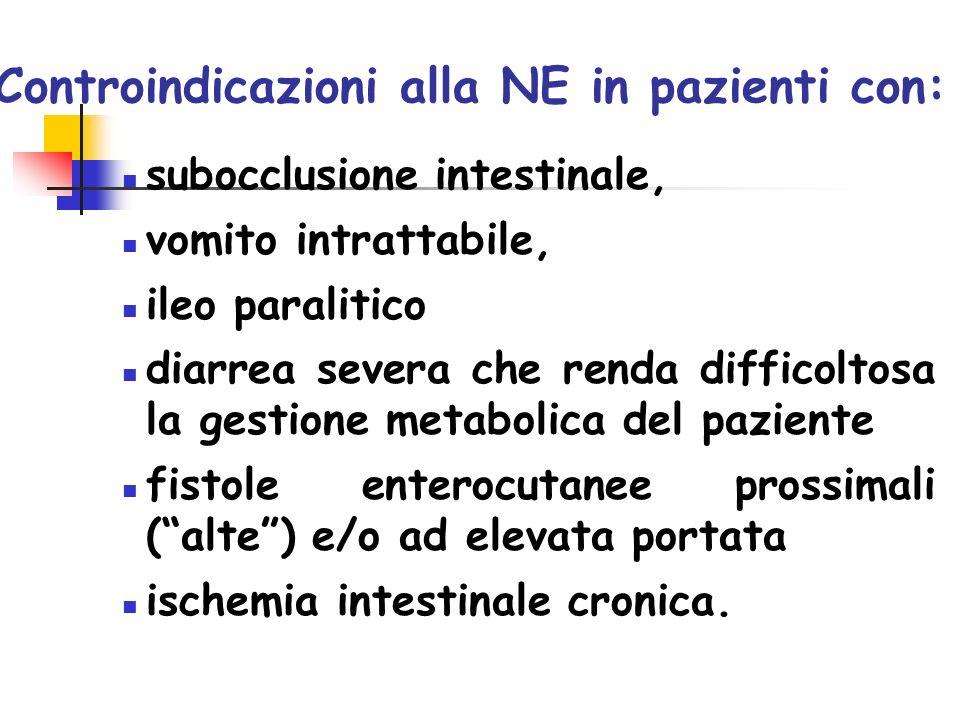 Controindicazioni alla NE in pazienti con: