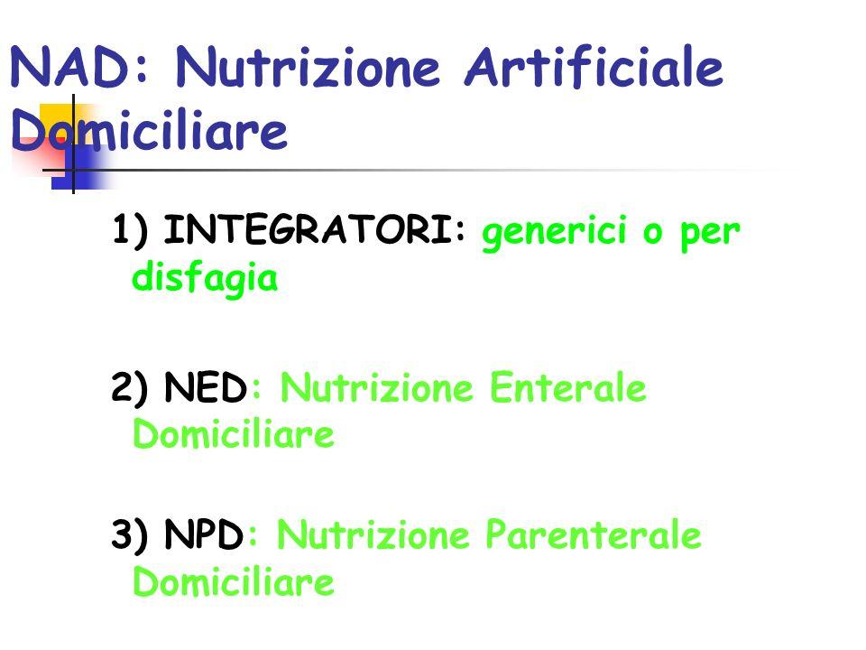 NAD: Nutrizione Artificiale Domiciliare