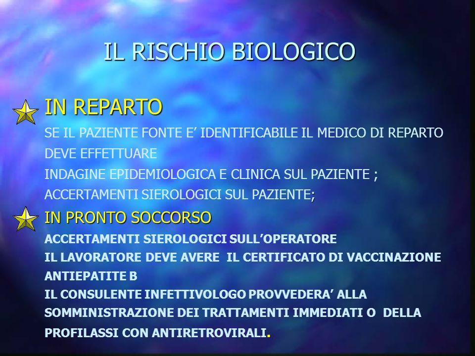 IL RISCHIO BIOLOGICO IN REPARTO IN PRONTO SOCCORSO