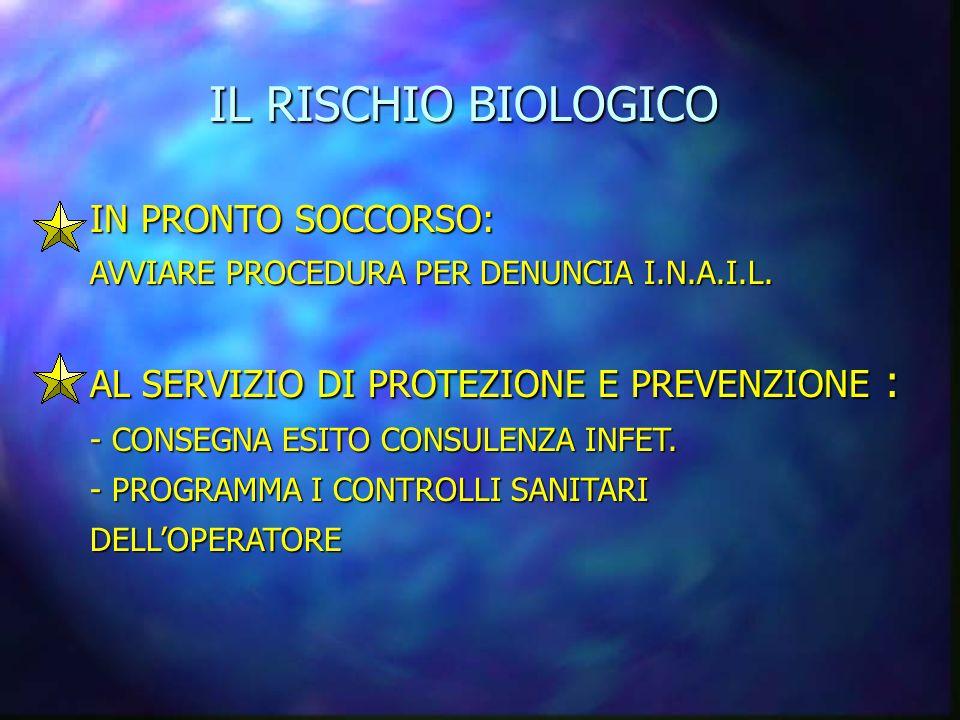 IL RISCHIO BIOLOGICO IN PRONTO SOCCORSO: