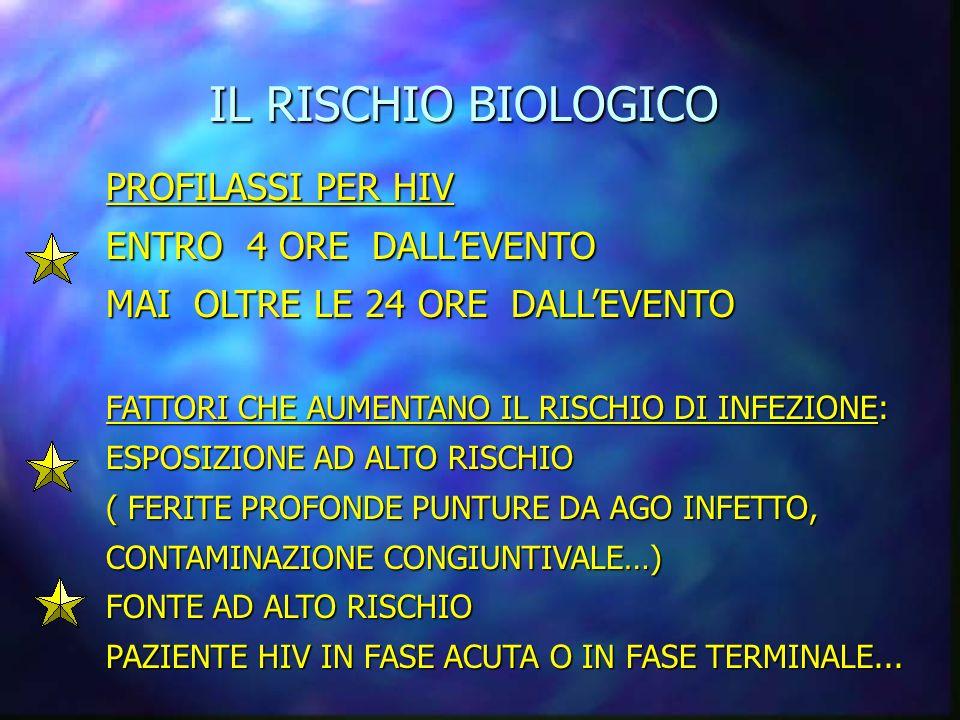 IL RISCHIO BIOLOGICO PROFILASSI PER HIV ENTRO 4 ORE DALL'EVENTO
