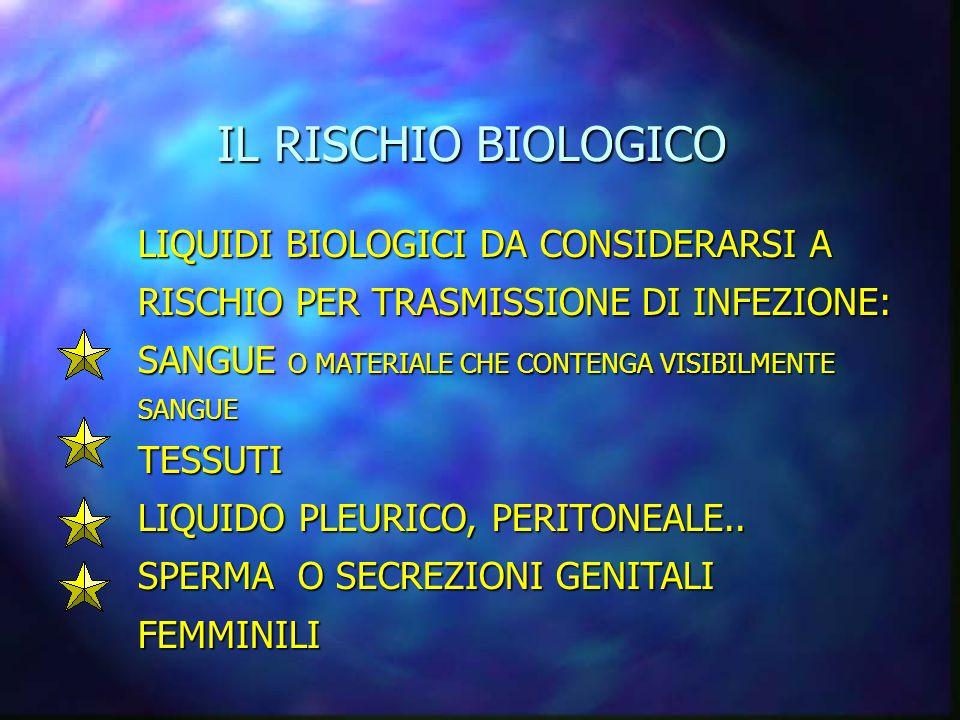 IL RISCHIO BIOLOGICO LIQUIDI BIOLOGICI DA CONSIDERARSI A RISCHIO PER TRASMISSIONE DI INFEZIONE: SANGUE O MATERIALE CHE CONTENGA VISIBILMENTE SANGUE.