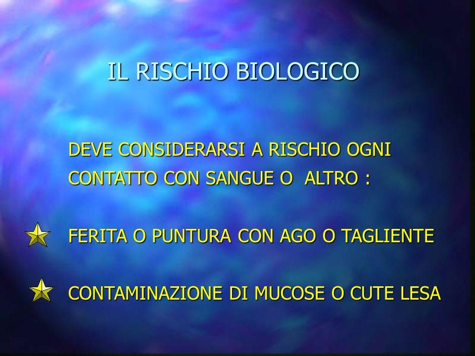 IL RISCHIO BIOLOGICO DEVE CONSIDERARSI A RISCHIO OGNI CONTATTO CON SANGUE O ALTRO : FERITA O PUNTURA CON AGO O TAGLIENTE.