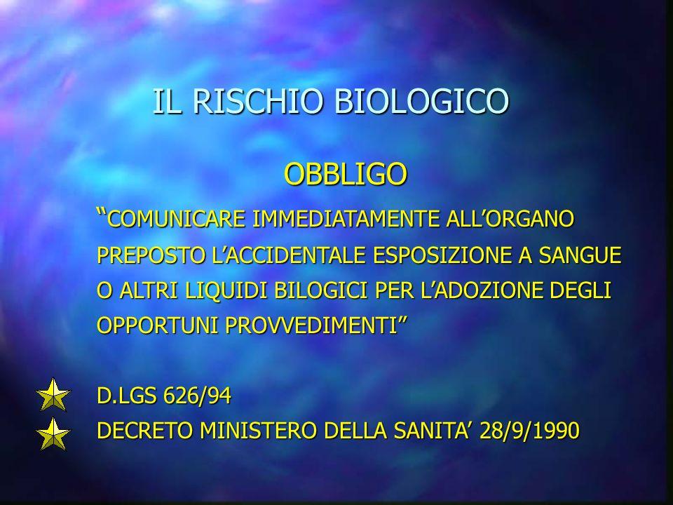 IL RISCHIO BIOLOGICO OBBLIGO