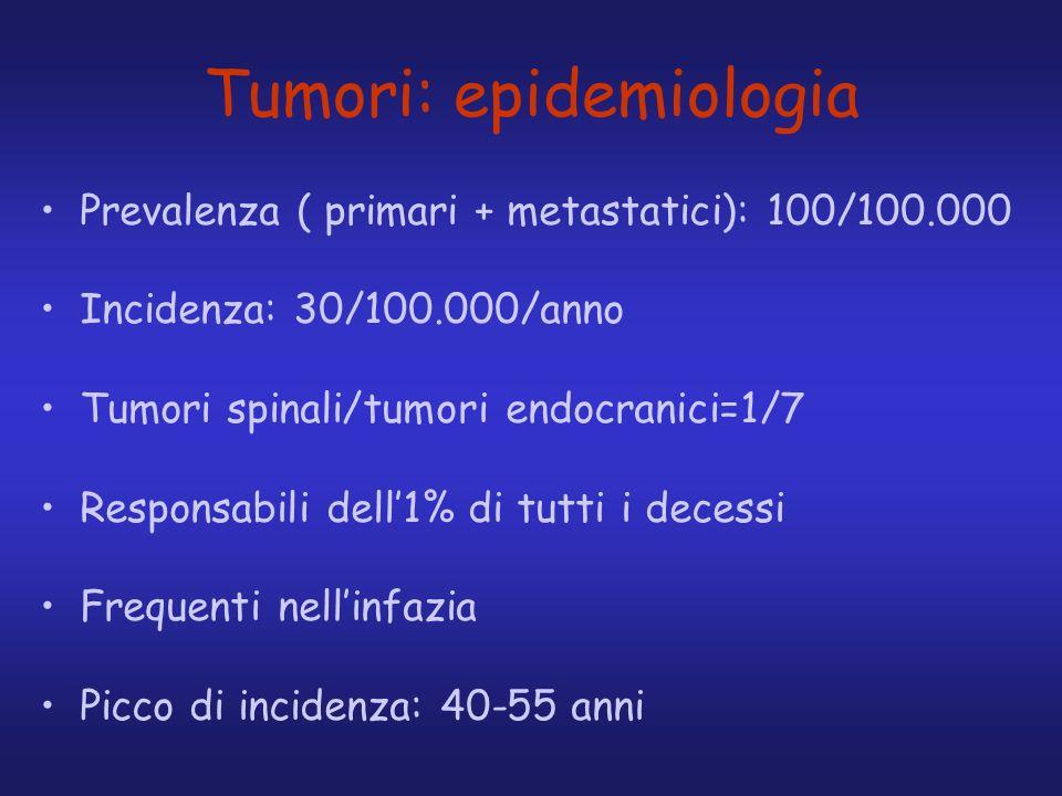 Tumori: epidemiologia