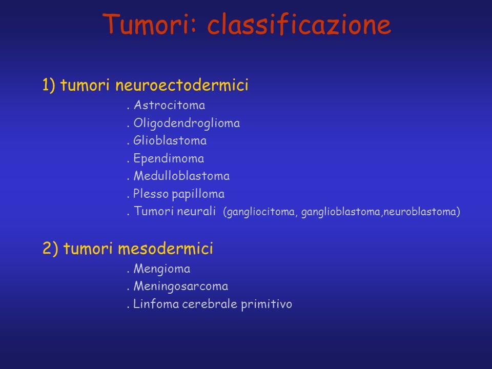 Tumori: classificazione
