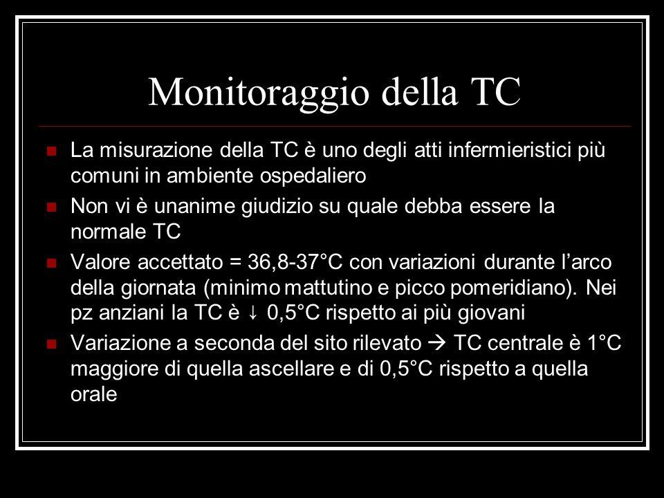 Monitoraggio della TC La misurazione della TC è uno degli atti infermieristici più comuni in ambiente ospedaliero.