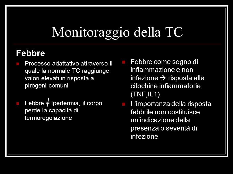 Monitoraggio della TC Febbre