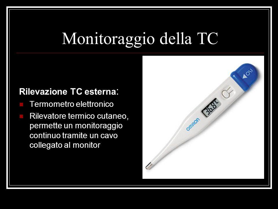 Monitoraggio della TC Rilevazione TC esterna: Termometro elettronico