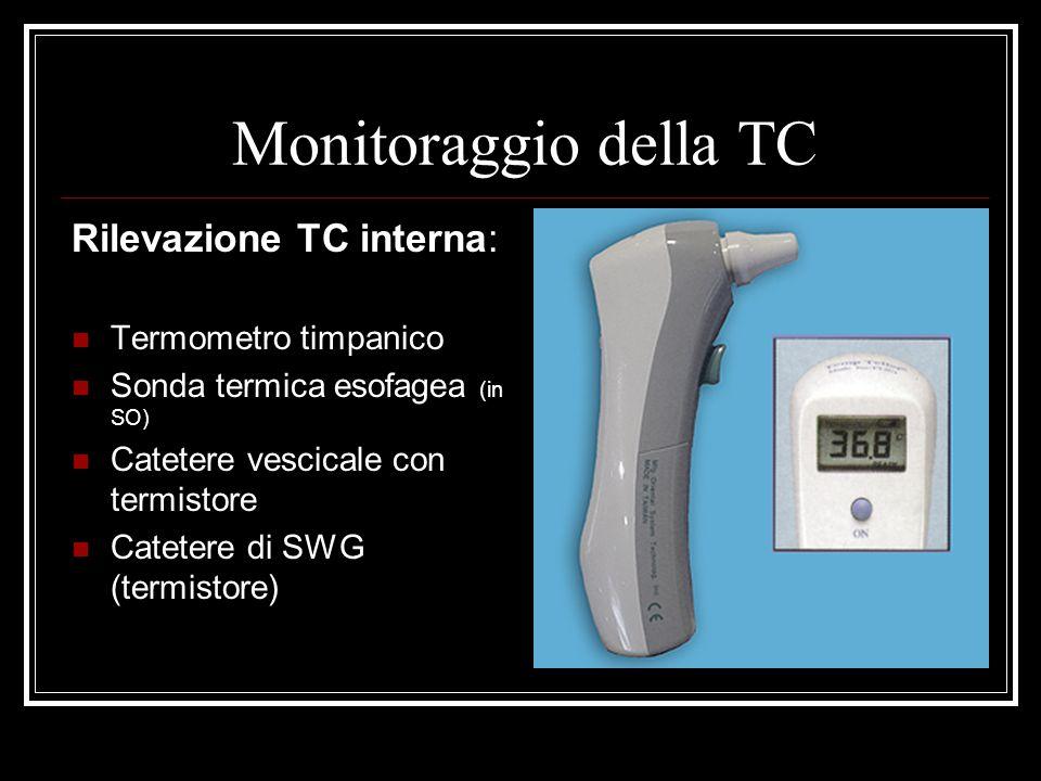 Monitoraggio della TC Rilevazione TC interna: Termometro timpanico