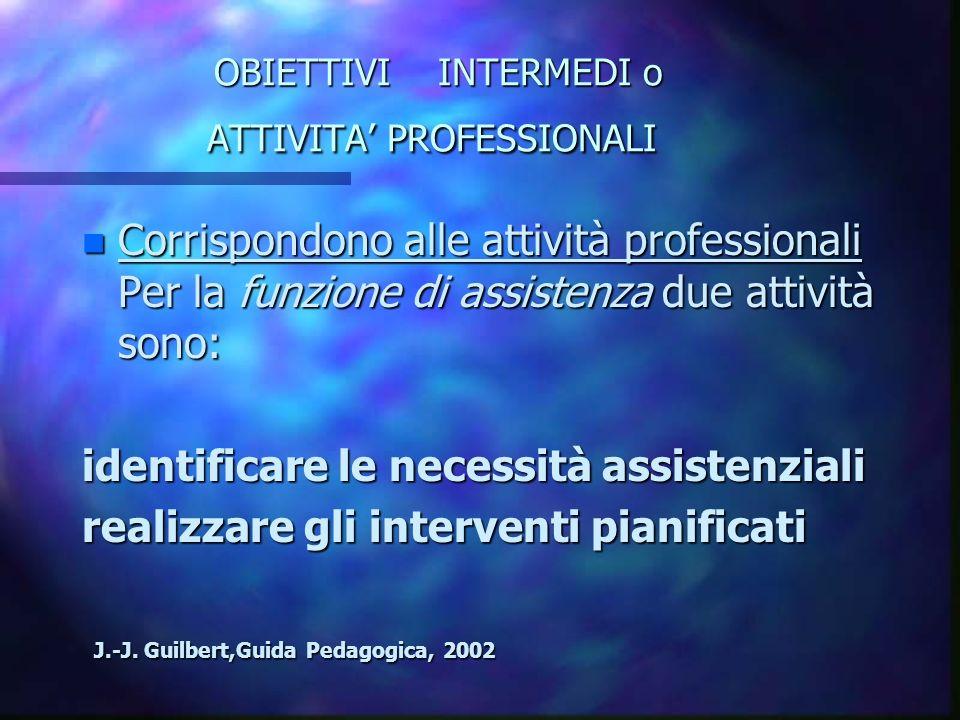 OBIETTIVI INTERMEDI o ATTIVITA' PROFESSIONALI