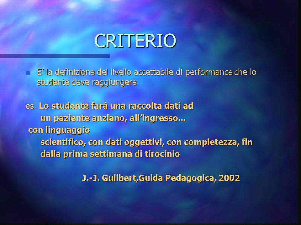CRITERIO E' la definizione del livello accettabile di performance che lo studente deve raggiungere.