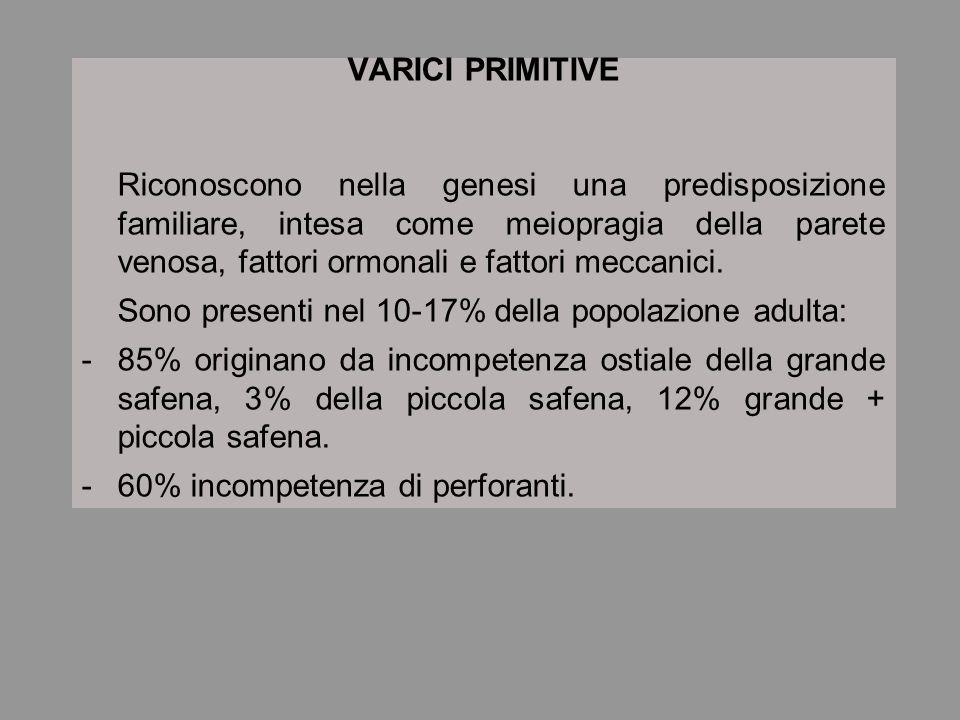 VARICI PRIMITIVE